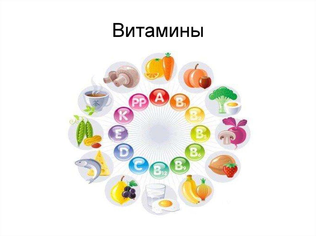 Мифы о витаминах : часть 1
