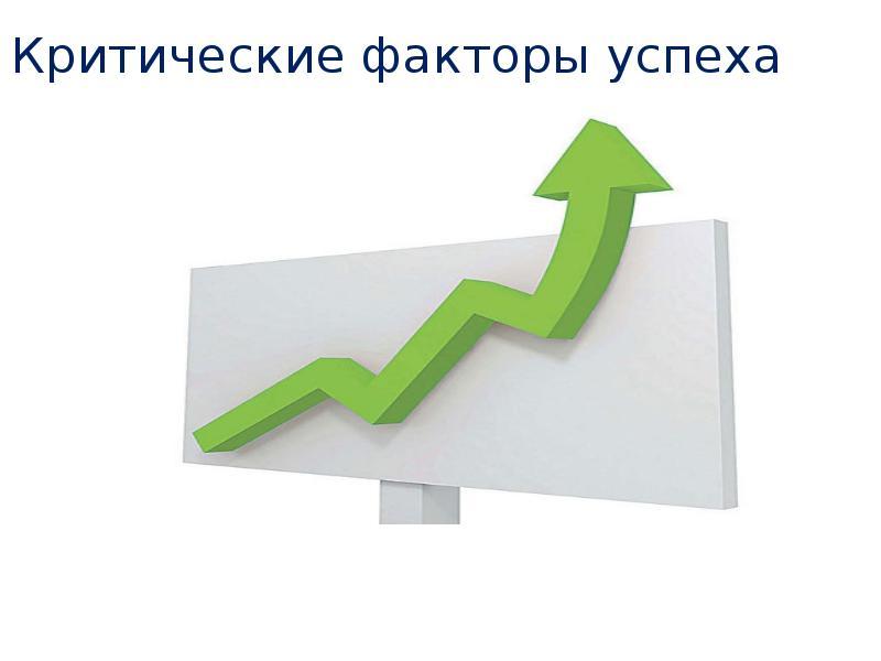 КРИТИЧЕСКИЕ ФАКТОРЫ: успеха в бизнесе