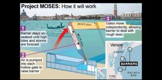 """ВЕНЕЦИЯ: """"Моисей"""" мог бы предотвратить наводнение"""